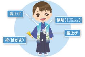 七五三_五歳_着袴の儀